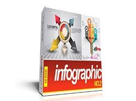 بیش از 2300 سورس فایل و طرح لایه باز وکتور طرح اینفوگرافیک (INFOGRAPHIC)